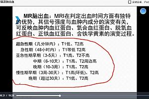 刘硕影像知识小讲堂20讲视频教程X线胸片胸部CT脑梗塞肺炎百度网盘下载学习