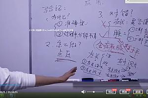 黄晓晨五行脉针教学视频录像百度云网盘下载学习中医针灸视频教程